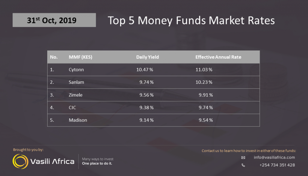 vasili-africa-money-market-fund-ranking-kenya